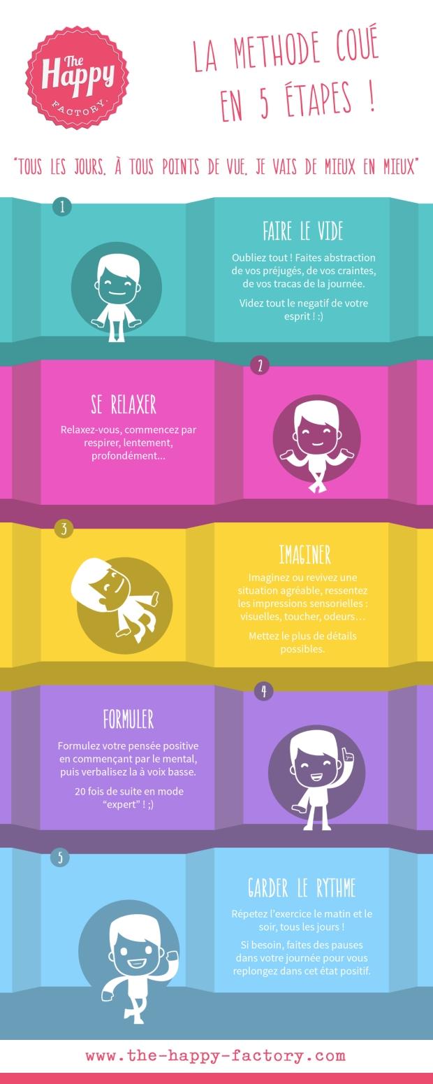 illustration Infographie : la méthode Coué en 5 étapes !